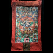 Tibetan Thangka depicting Bhairava in Yab-Yum with deities and donor at foot.